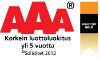 AAA2012 - paras luottoluokka!